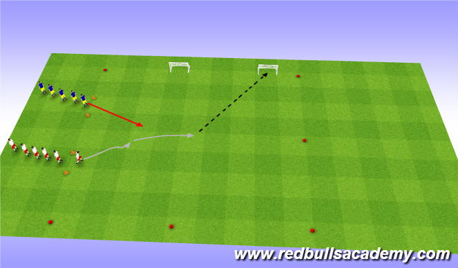 Football/Soccer Session Plan Drill (Colour): Main Theme(Fully Opposed)