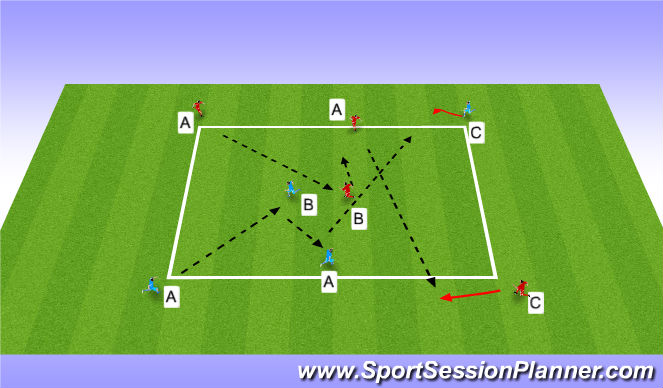 Football/Soccer Session Plan Drill (Colour): Constant Ball striking practice
