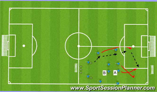 Football/Soccer Session Plan Drill (Colour): Constant/Variable Crossing Activity