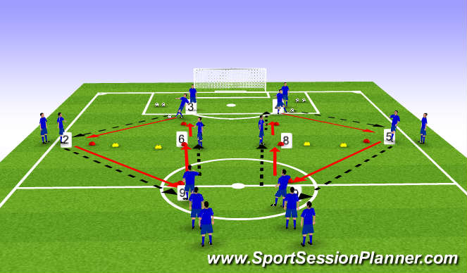 Football/Soccer Session Plan Drill (Colour): Phase -1 passing warm up