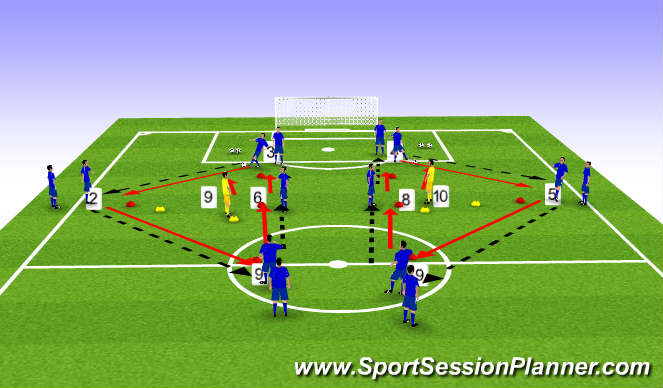 Football/Soccer Session Plan Drill (Colour): Phase 2 - pressure