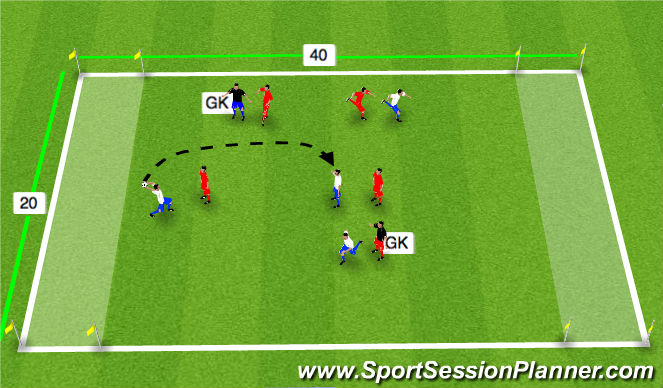 Football/Soccer Session Plan Drill (Colour): Warm-Up - Team Hand Ball - 10 minutes