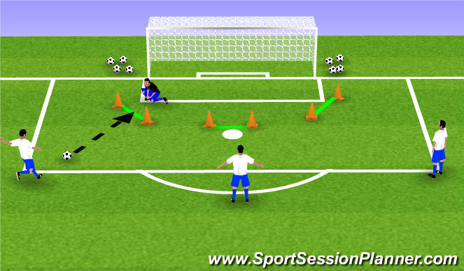 Football/Soccer Session Plan Drill (Colour): Small Sided Activity - 3 Slots - 10-15 minutes