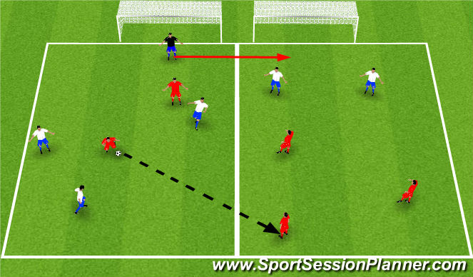 Football/Soccer Session Plan Drill (Colour): Two Goal Twister - 20 minutes
