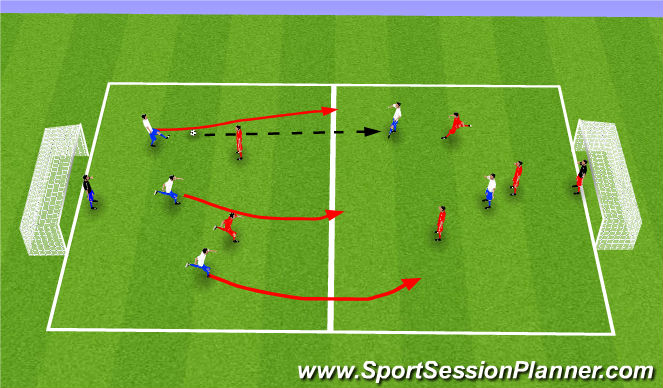 Football/Soccer Session Plan Drill (Colour): Expanded Small-Sided Activity - Barc VS Bayern - 20 minutes