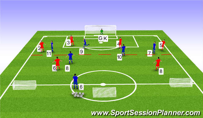 Football/Soccer Session Plan Drill (Colour): Game Training BPO press