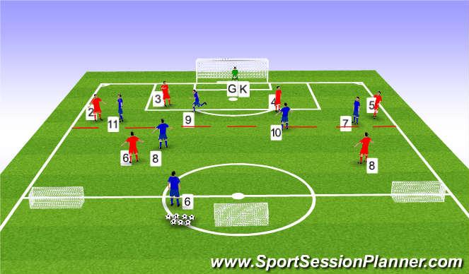 Football/Soccer Session Plan Drill (Colour): Game Training BPO press