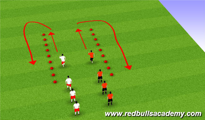 Football/Soccer Session Plan Drill (Colour): Dynamic Stretches