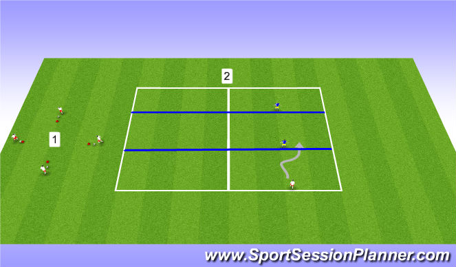 Football/Soccer Session Plan Drill (Colour): 1v1's & 2v1's