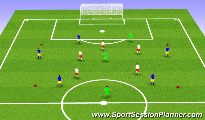 Football/Soccer Session Plan Drill (Colour): 5v5+3 Positional Rondo