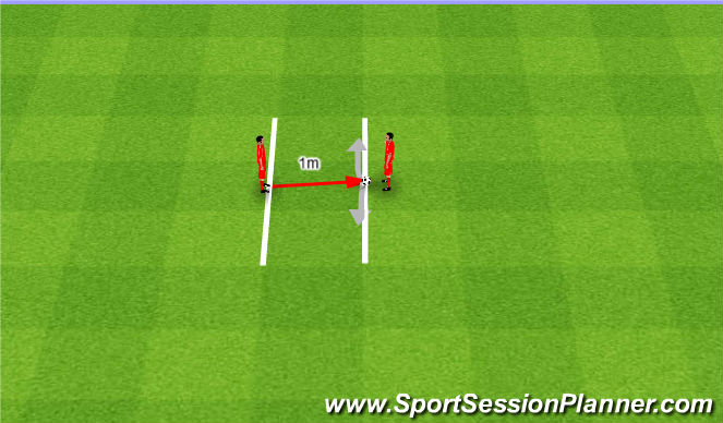 Football/Soccer Session Plan Drill (Colour): Odbiór niczyjej piłki.
