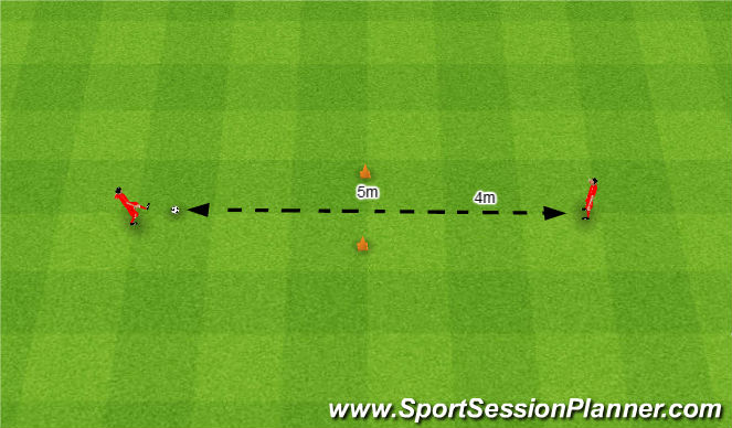 Football/Soccer Session Plan Drill (Colour): Passing. Podania.
