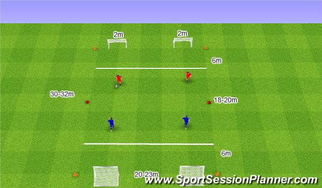 Football/Soccer Session Plan Drill (Colour): 2v2.