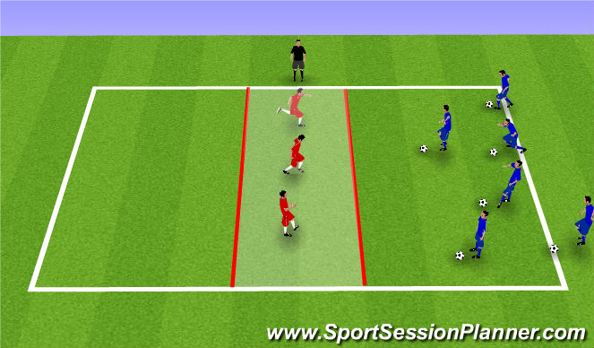 Football/Soccer Session Plan Drill (Colour): British Bulldog