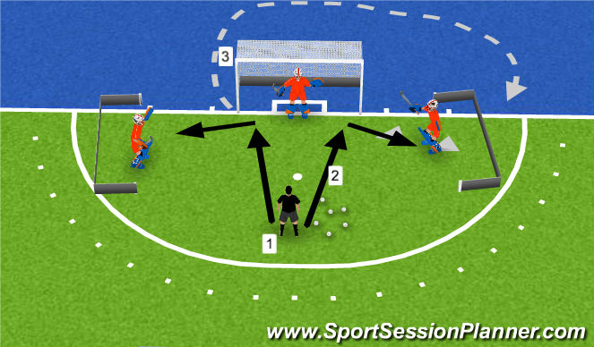 Hockey Session Plan Drill (Colour): left-left, right-right
