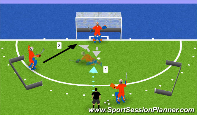 Hockey Session Plan Drill (Colour): blocksliding