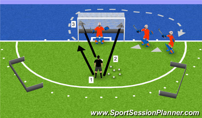 Hockey Session Plan Drill (Colour): left-right-left