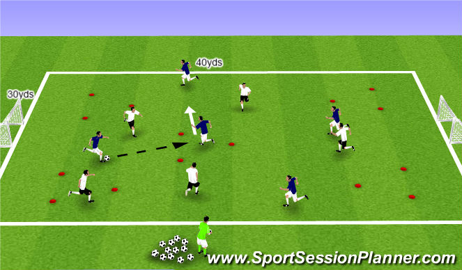 Football/Soccer Session Plan Drill (Colour): OFFENSIVE/DEFENSIVE TRANSITION AND DECISION MAKING . . .
