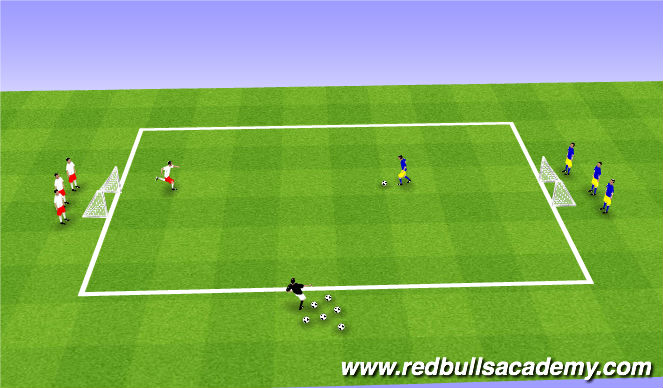 Football/Soccer Session Plan Drill (Colour): 1 v 1 Game