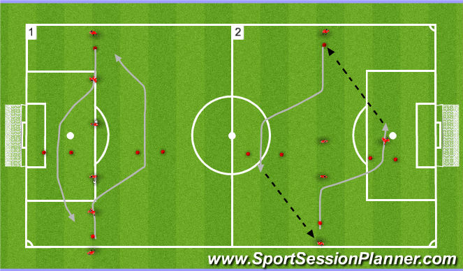 Football/Soccer Session Plan Drill (Colour): Dribbling Movements