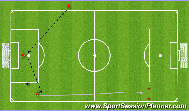 Football/Soccer Session Plan Drill (Colour): Dribbling under Pressure from behind