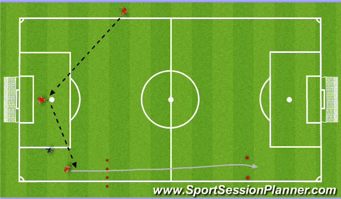 Football/Soccer Session Plan Drill (Colour): Dribble and finish from pressure