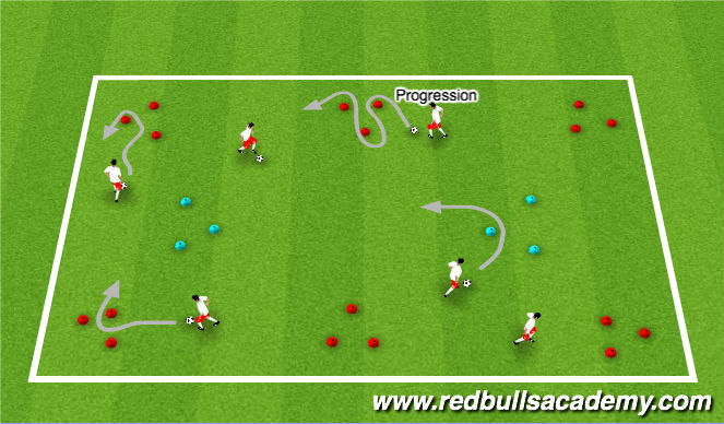 Football/Soccer Session Plan Drill (Colour): Turning-Warm-up