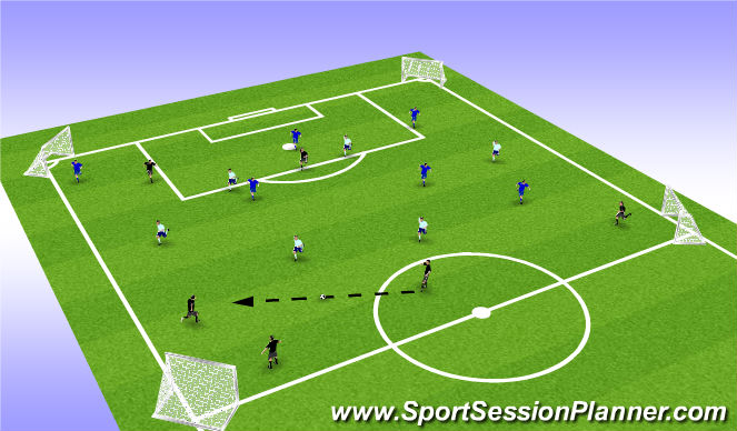 Football/Soccer Session Plan Drill (Colour): 6 v 6 v 6