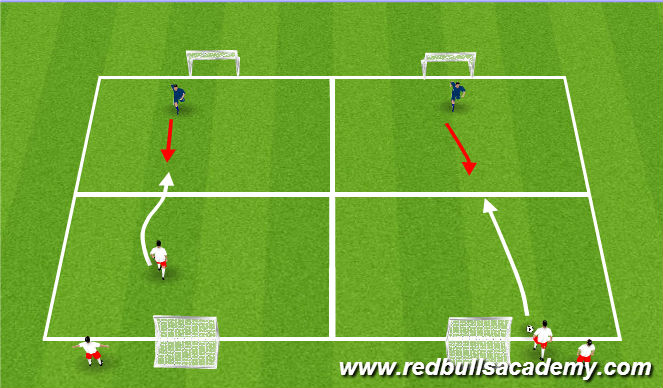 Football/Soccer Session Plan Drill (Colour): 1v1 Grid - Pressure the Ball