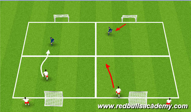 Football/Soccer Session Plan Drill (Colour): 1v1 Grid - Pressure / Cover