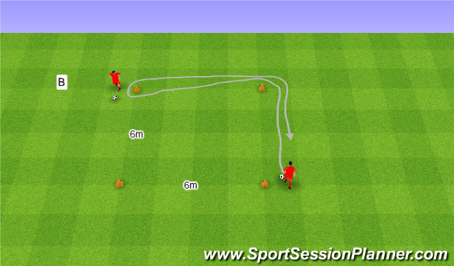 Football/Soccer Session Plan Drill (Colour): 2 around square. 2 razy do okoła kwadratu.