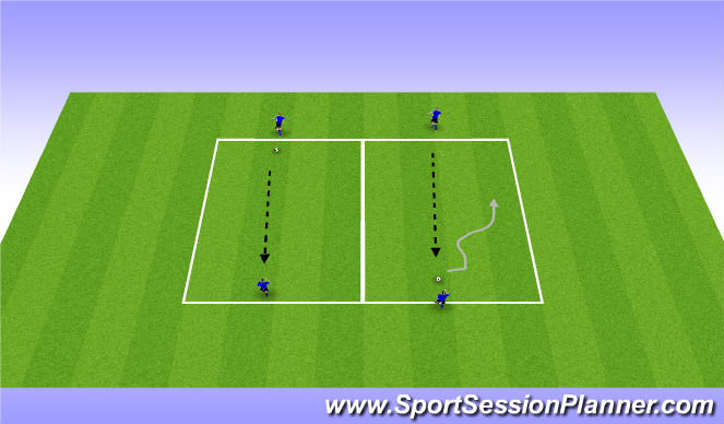 Football/Soccer Session Plan Drill (Colour): Individual Defending 1v1