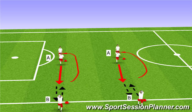 Football/Soccer Session Plan Drill (Colour): Throw in drill 1