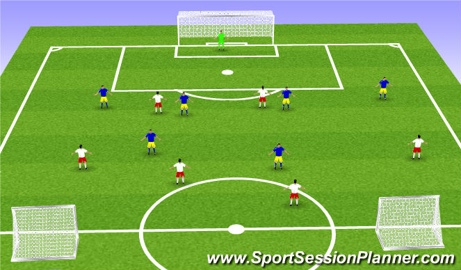 Football/Soccer Session Plan Drill (Colour): Cond Scrimmage