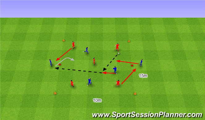 Football/Soccer Session Plan Drill (Colour): 5v3+2 Rondo. Dziadek 5v3+2.