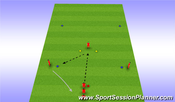 Football/Soccer Session Plan Drill (Colour): Standard Template