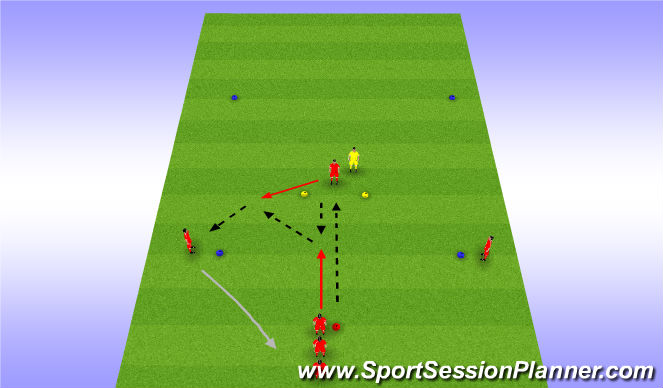Football/Soccer Session Plan Drill (Colour): Standard 1-2 With Pressure
