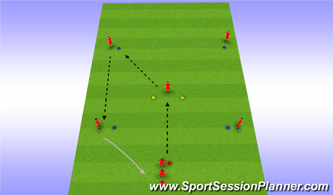 Football/Soccer Session Plan Drill (Colour): Advanced Template