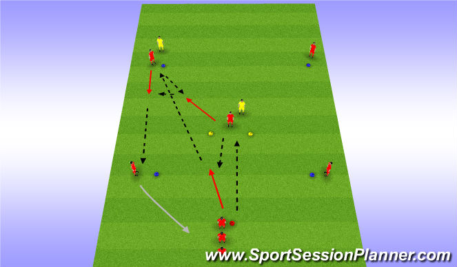 Football/Soccer Session Plan Drill (Colour): Advanced 1-2 With Pressure
