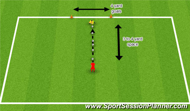 Football/Soccer Session Plan Drill (Colour): Nuno_Rosa_The SCOOP_Technique
