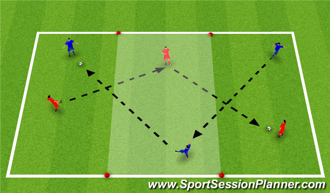 Football/Soccer Session Plan Drill (Colour): Passing and Moving in Threes