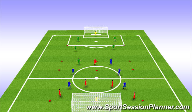 Football/Soccer Session Plan Drill (Colour): Linking the play