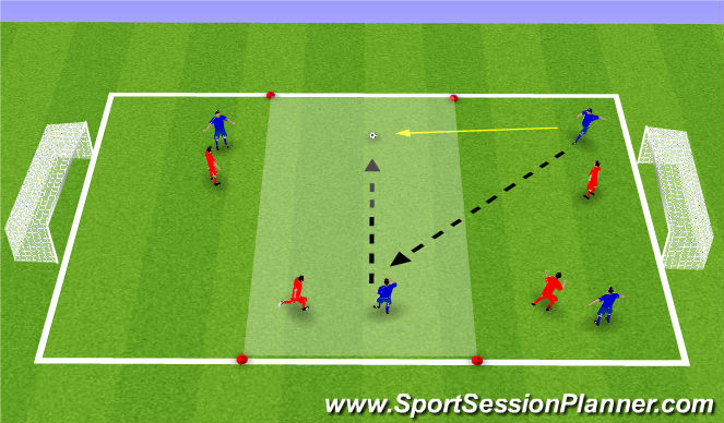 Football/Soccer Session Plan Drill (Colour): 4 vs. 4 to Goal
