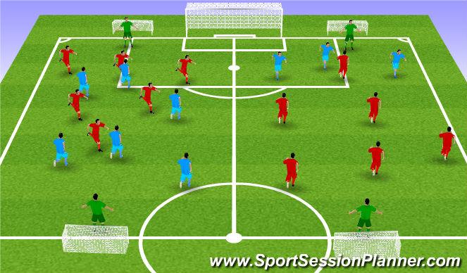 Football/Soccer Session Plan Drill (Colour): 7v7 SSG's