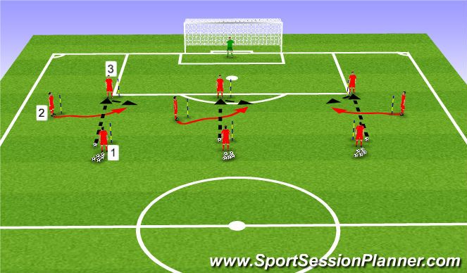Football/Soccer Session Plan Drill (Colour): Finishing - Lay-off