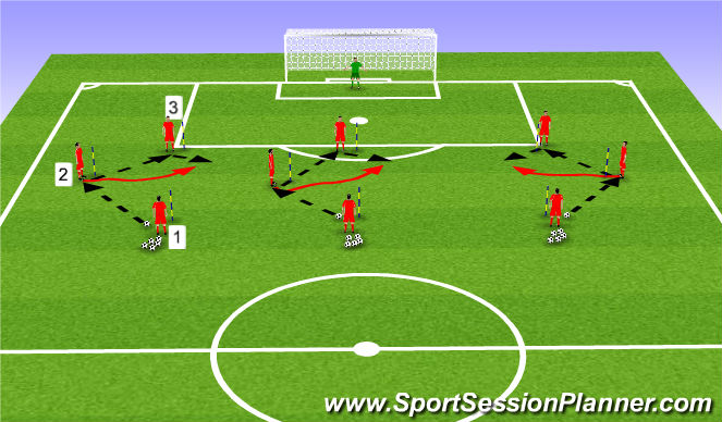 Football/Soccer Session Plan Drill (Colour): Finishing - Around the Corner