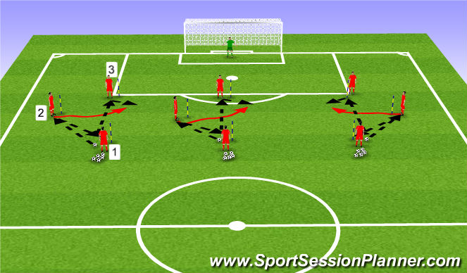 Football/Soccer Session Plan Drill (Colour): Finishing - Bounce pass