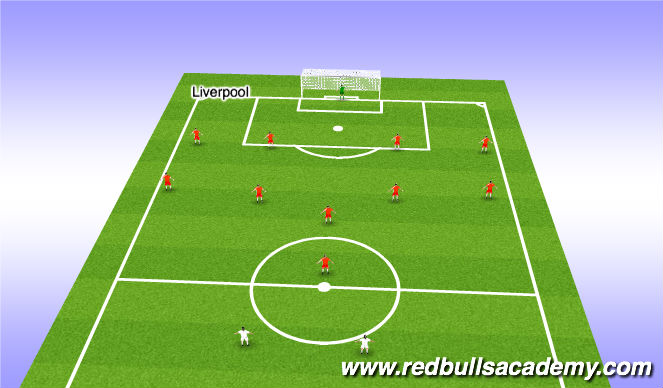 Football/Soccer Session Plan Drill (Colour): Formations