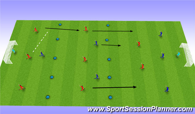 Football/Soccer Session Plan Drill (Colour): 3 zones game defening outnumbered thr thirds