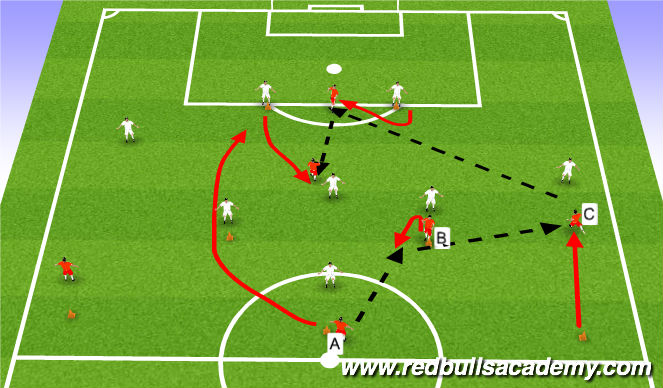Football/Soccer Session Plan Drill (Colour): MainTheme